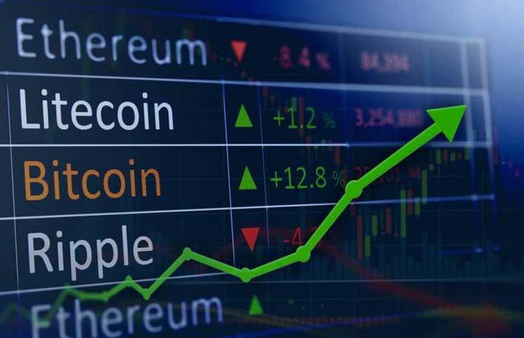 加密市场整体下行,比特币跌至7300美元上方