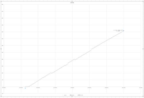 原力情报局   透过10+节点的数据,告诉你太空竞赛期间的算力隐患