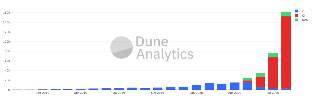 大量散户入场?数据显示当前市场参与者数量远不及2017年