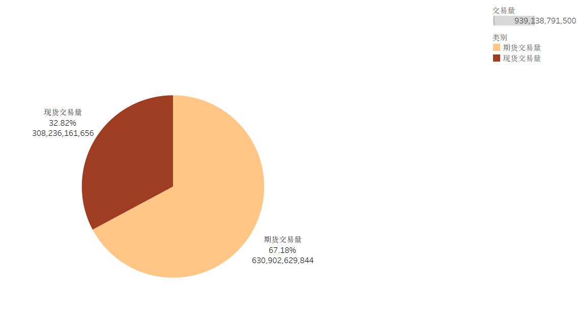 DeFi 生态百花齐放,区块链榜单研究报告(2020年8月)