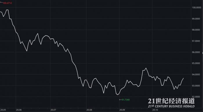 """海外避险资产荒:谁在涌入比特币?黄金为何""""不吃香"""""""
