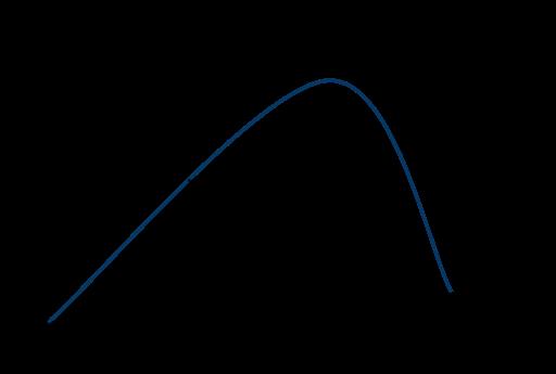 """Vitalik:区块链世界的""""凹""""与""""凸"""""""