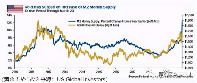 """比特币冲击1万8""""避险资产""""为什么比黄金更好?"""
