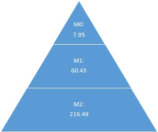 邹传伟:区块链对支付系统的影响